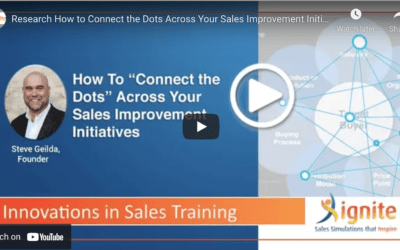 How to Connect the Dots Across Your Sales Improvement Initiatives